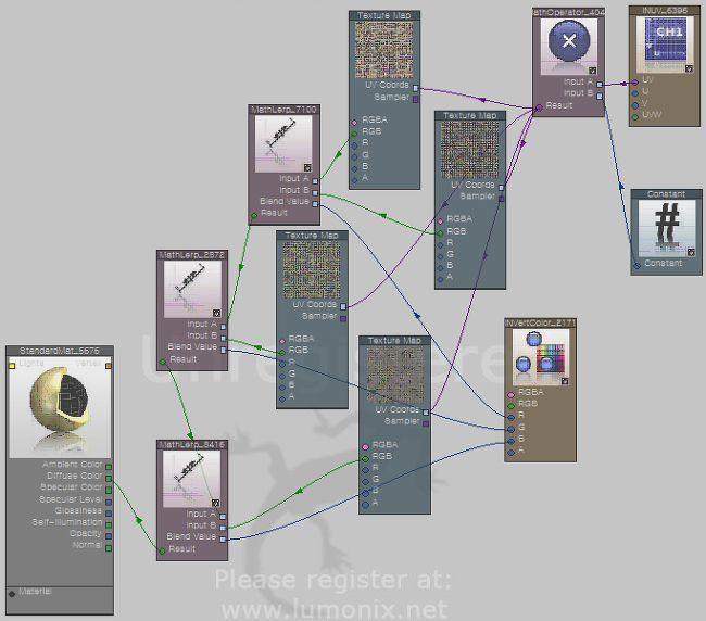 ShaderFX를 이용한, 그래픽 디자이너를 위한 기초 쉐이더 강좌 9강 :: 게임 개발 포에버