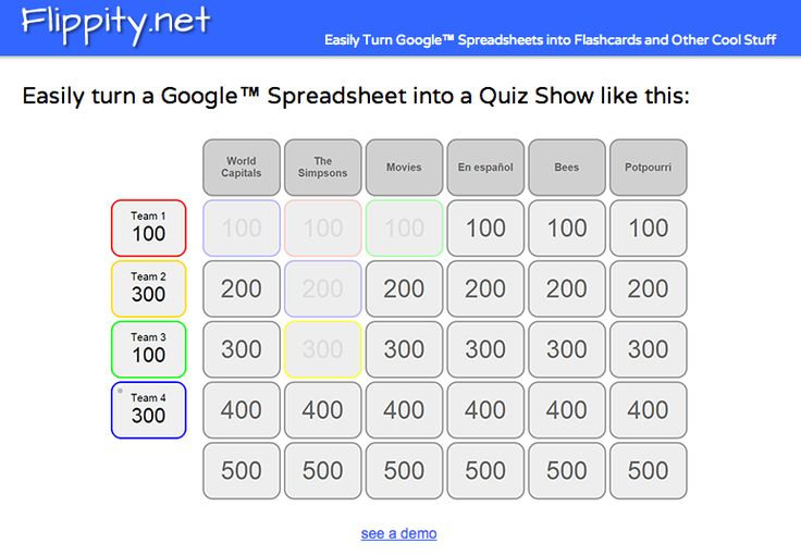 How to Create a Jeopardy Game in Google Sheets - Best of 2015-16 School Year