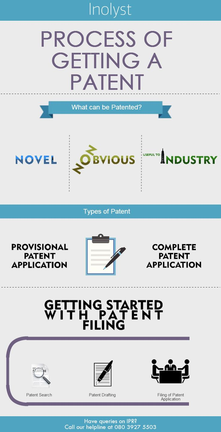 How to get a patent? or Process of getting a patent by www.inolyst.com