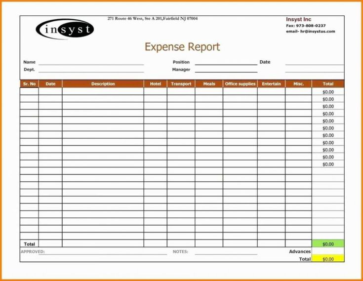 Expense Report Spreadsheet Weekly Template Excel Travel ...