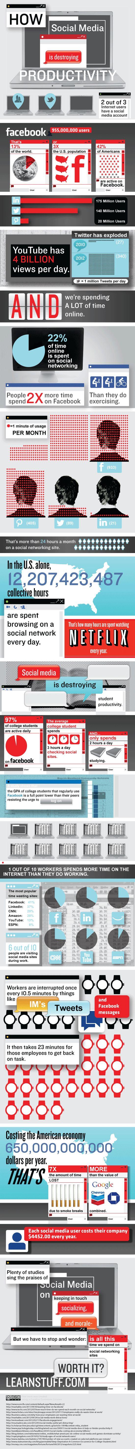 43 best Social Media for Job Searching images on Pinterest | Job ...