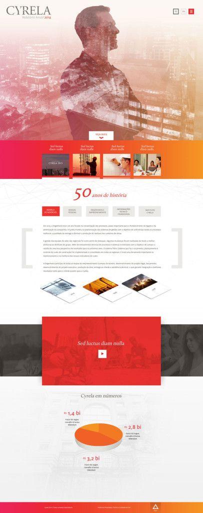 Criação de layout estático para o site de apresentação de resultados da Cyrella no ano de 2014.