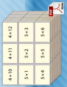 A set of printable multiplication flash cards for kids based on the 12 times tables.
