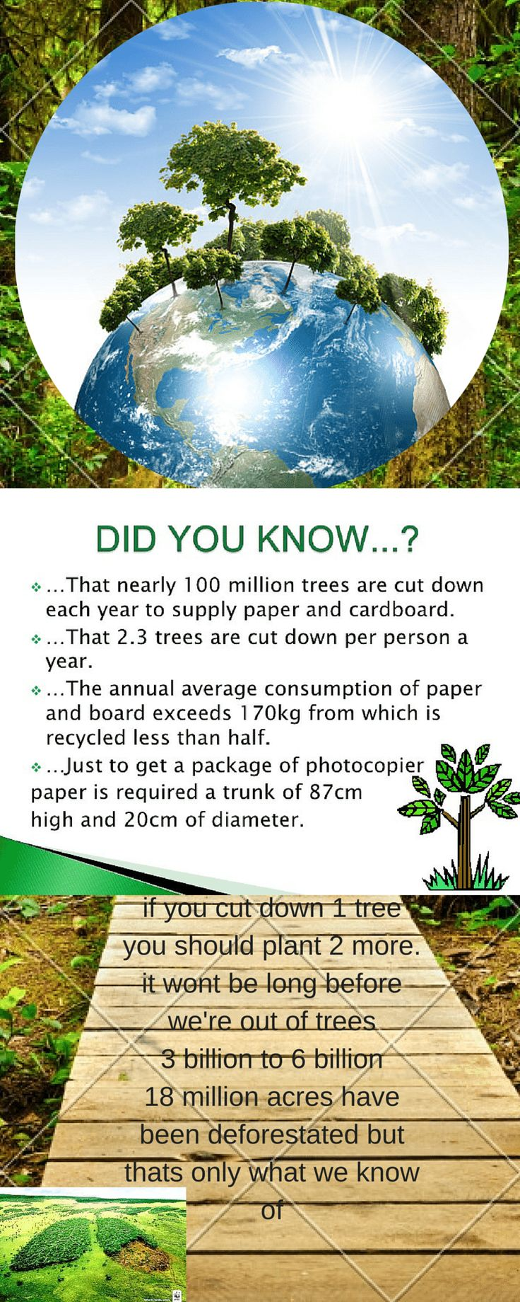 save the trees if you cut down 1 tree you should plant 2 more. it w...