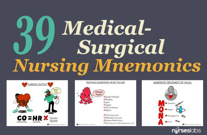 Is Medical-Surgical Nursing too vast for you? Here are some visual mnemonics and tips that can help you master and remember the concepts behind Med-Surg.