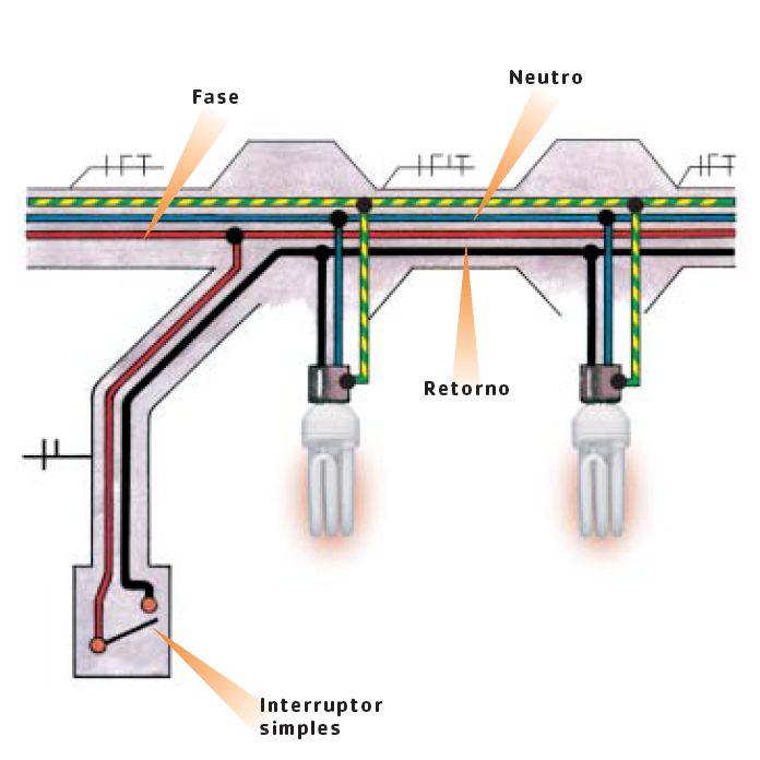 Esquema de ligação de mais de uma lâmpada com interruptores simples