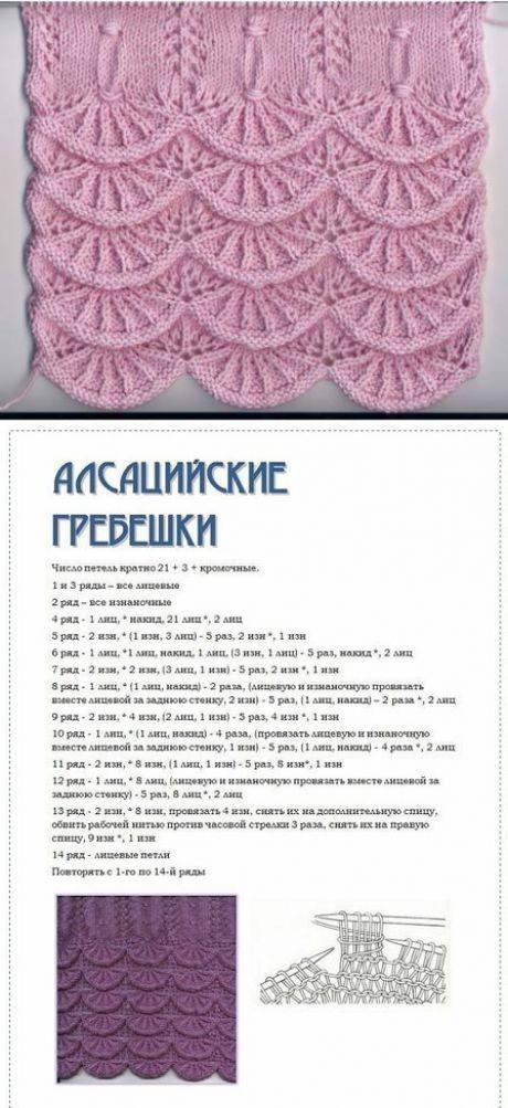 Postila.ru, vor allem für Ajour-Fans mehr als einen Blick wert