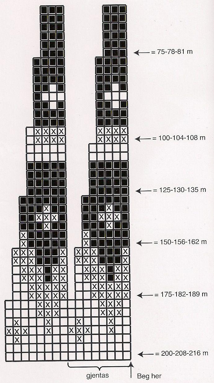 круглая кокетка спицами - Самое интересное в блогах