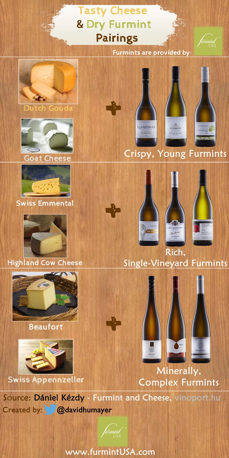 Cheese + Dry Furmint (Hungarian native grape variety)