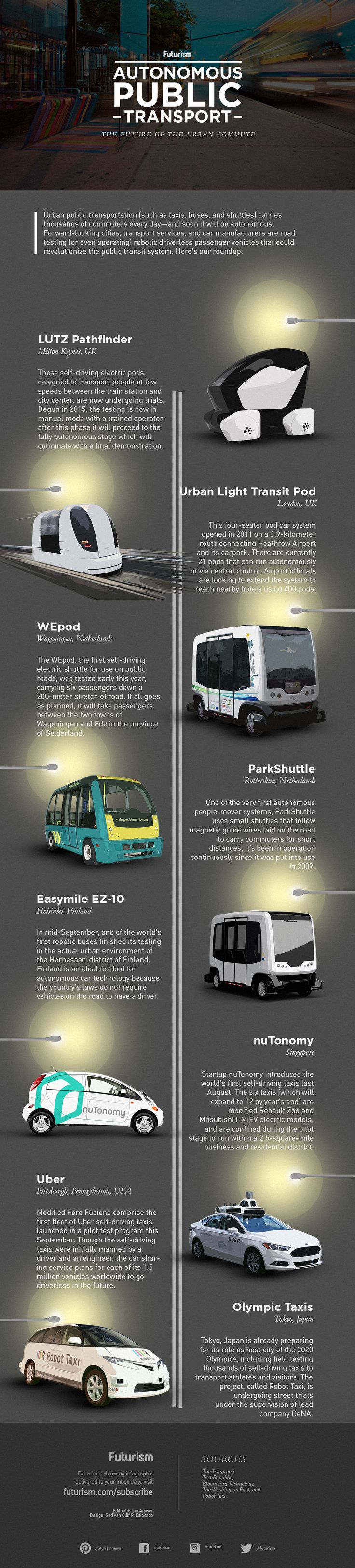 8 best connected cars iot images on pinterest automobile autonomous public transport the future of the urban commute infographic gamestrikefo Image collections