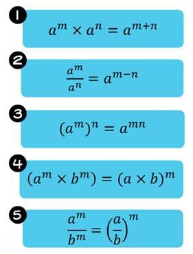exponents, laws of exponents, index, power, exponential term, base