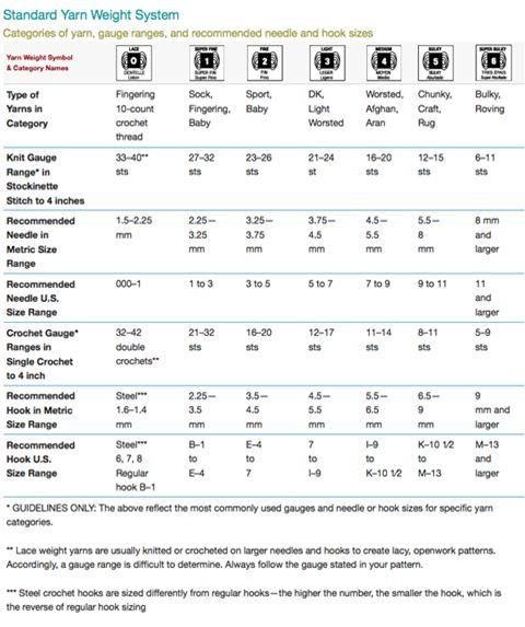Smartwool Size Chart