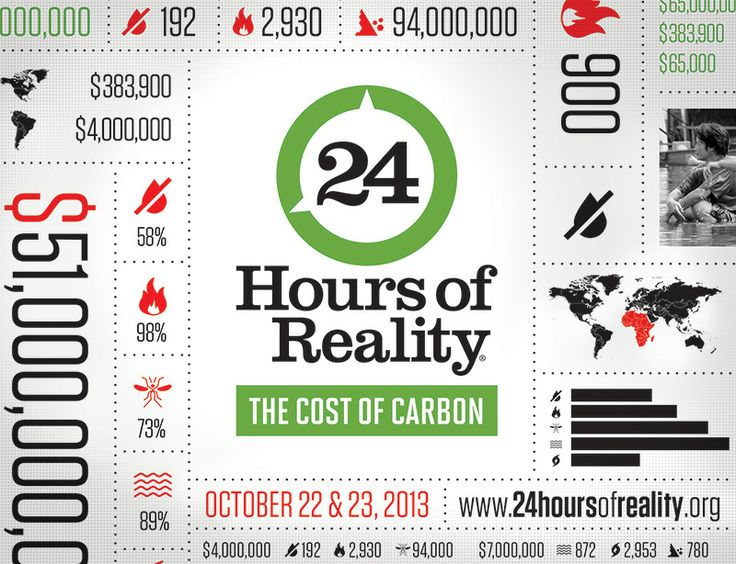 24 Hours of Reality - The Cost of Carbon is live! Join us as we go around the world, identifying the costs of carbon pollution, and the solution that can change the course of our future.