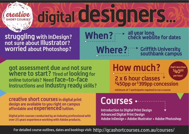 Creative Short Courses-Public