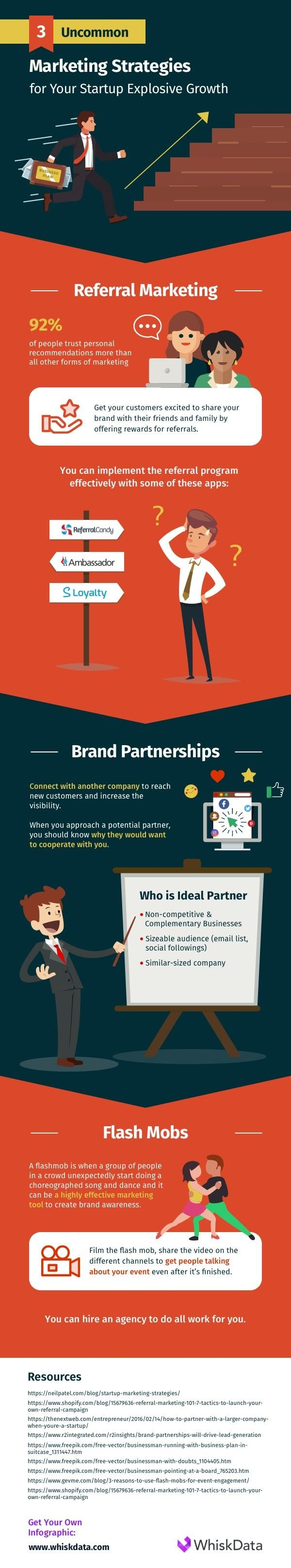 3 Uncommon Marketing Strategies for Your Startup Explosive Growth - #Infographic