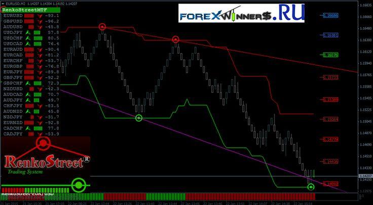 Ak system trading