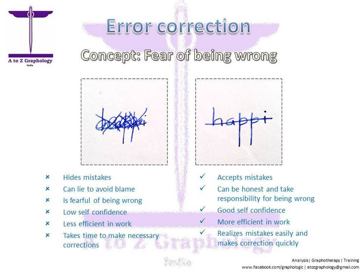 Graphology Secrets Revealed