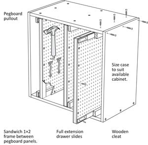 garage wood rack garage wood floor wiring diagram