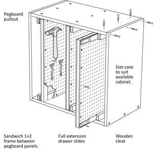 Garage Wood Rack Garage Wood Floor Wiring Diagram ~ Odicis