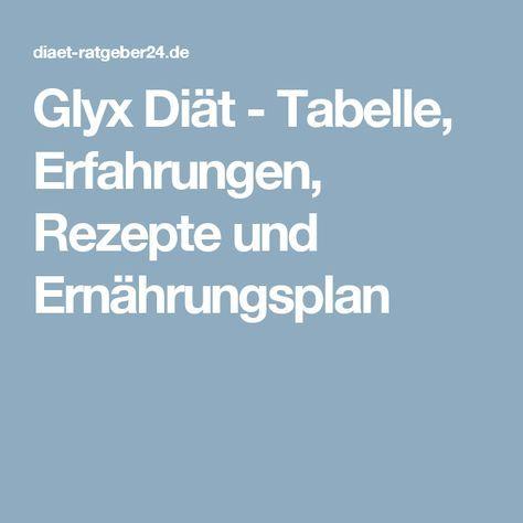 Glyx Diät - Tabelle, Erfahrungen, Rezepte und Ernährungsplan