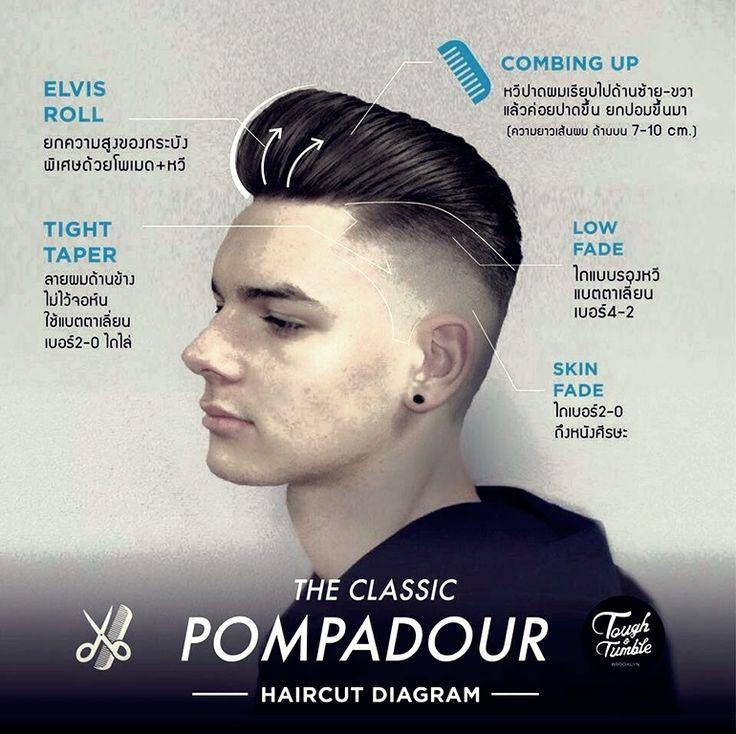 Classic Pompadour