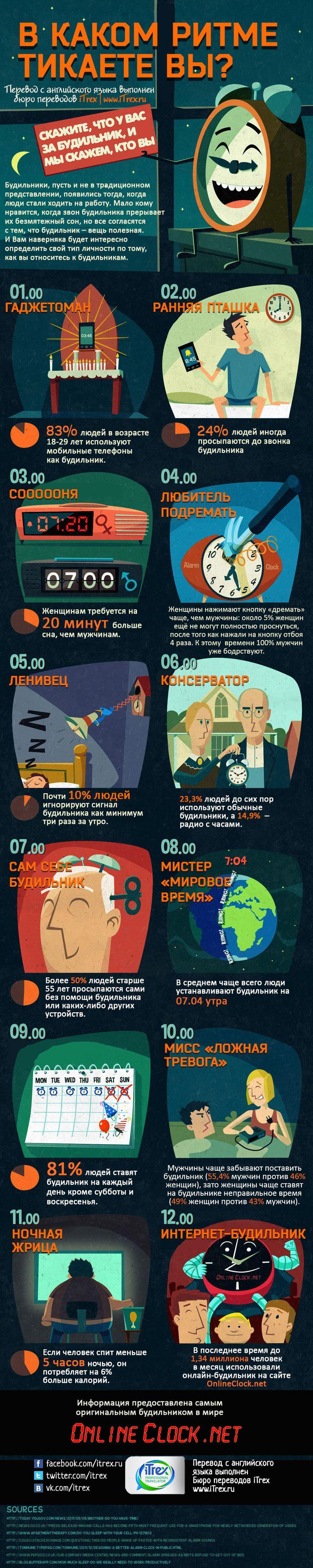 Под конец рабочей недели поговорим про будильники. Вы к какому типу себя относите? http://itrex.ru/news/kak-tikaete-vy