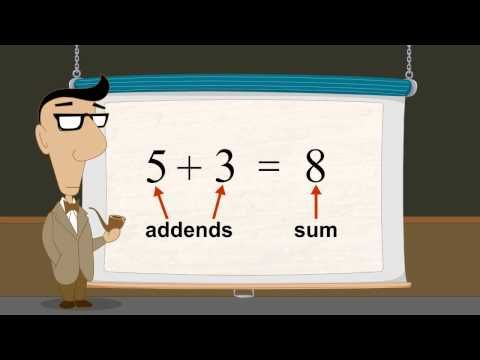 Great and Funny video for understanding the Commutative Property!