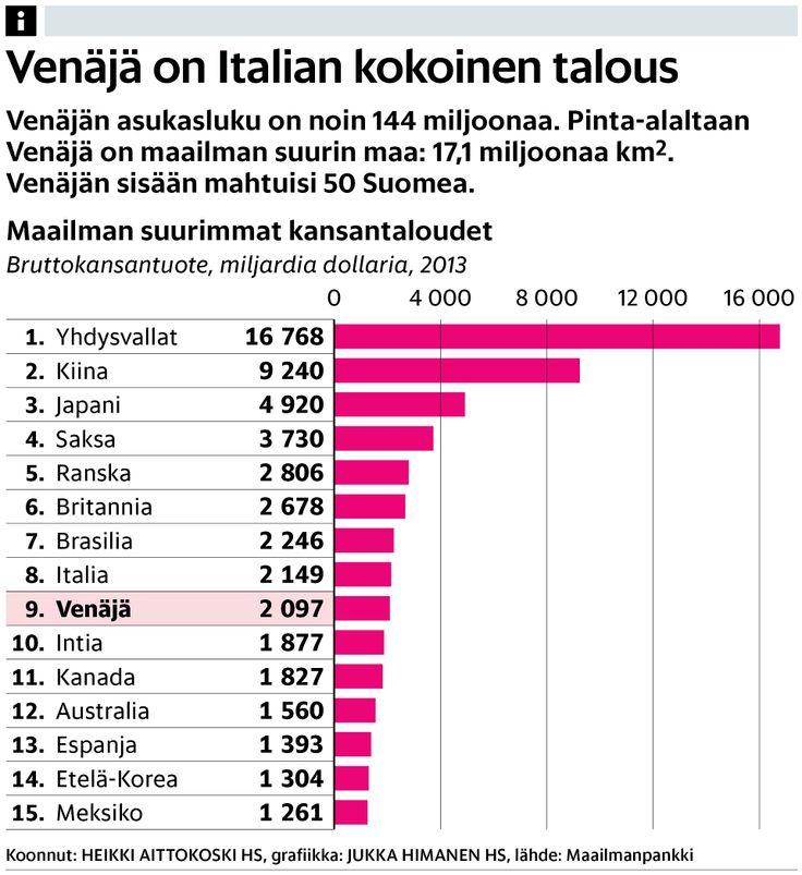 Tämä on Venäjä - Venäjä - Ulkomaat - Helsingin Sanomat