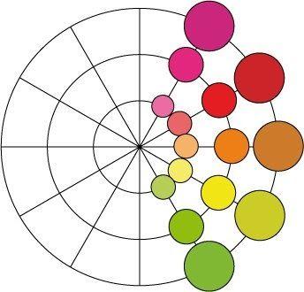 Los colores cálidos, asociaciones psicológicas, códigos RGB y Hexadecimales.