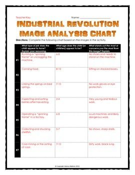 history of labor in america and the significance of the industrial revolution The industrial revolution vastly transformed the world in virtually all aspects of life begun in britain, it would spread to the rest of europe and later to the us.