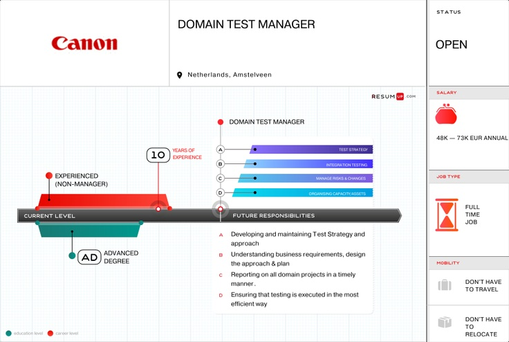 Vacancy Domain Test Manager at Canon Europe [INFOGRAPHIC].    Interested? Apply via www.canon-europe.com