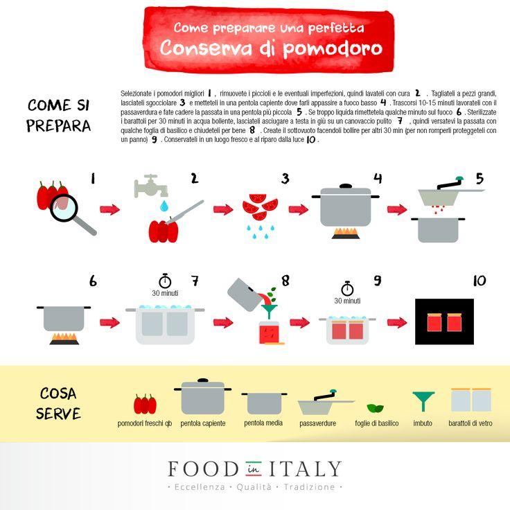 La #ricetta della #conserva di #pomodoro, ecco come prepararla