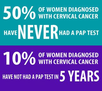 Screening is important #CervicalHealthMonth