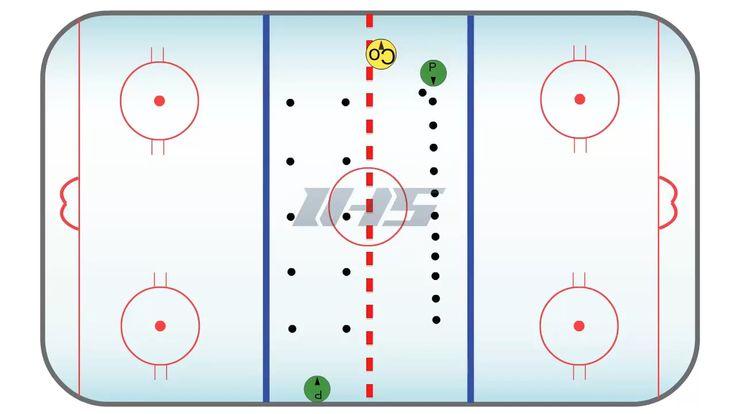 Neutral Zone Puck Skills #2