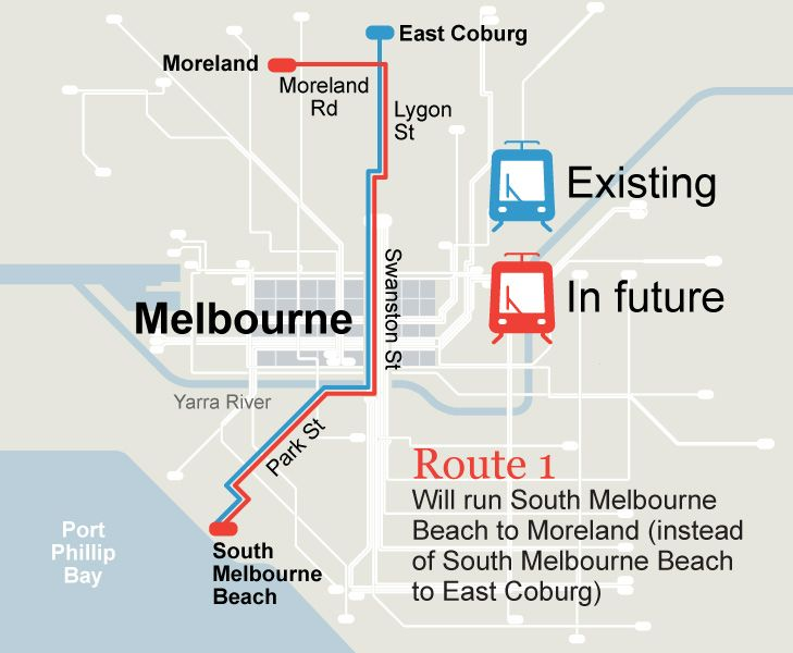 Changes down the line for Melbourne's tram routes