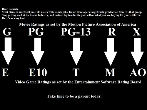 an idiots guide to the esrb rating system kid the o