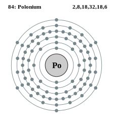 Polonium is a chemical element with the symbol Po and atomic number 84, discovered in 1898 by Marie Curie and Pierre Curie.