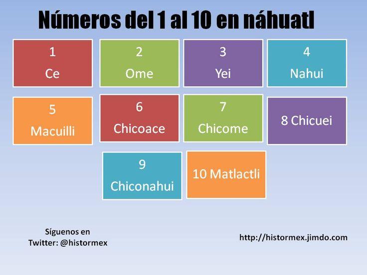 Números en nahuatl o mexicano