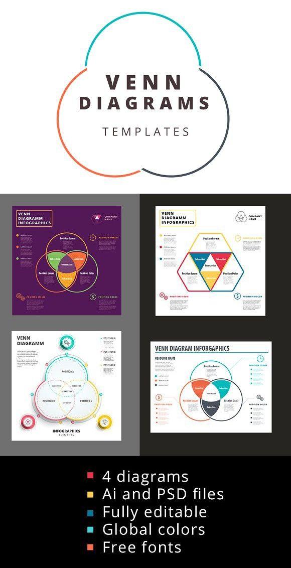 Summarizing and paraphrasing activities venn diagrams