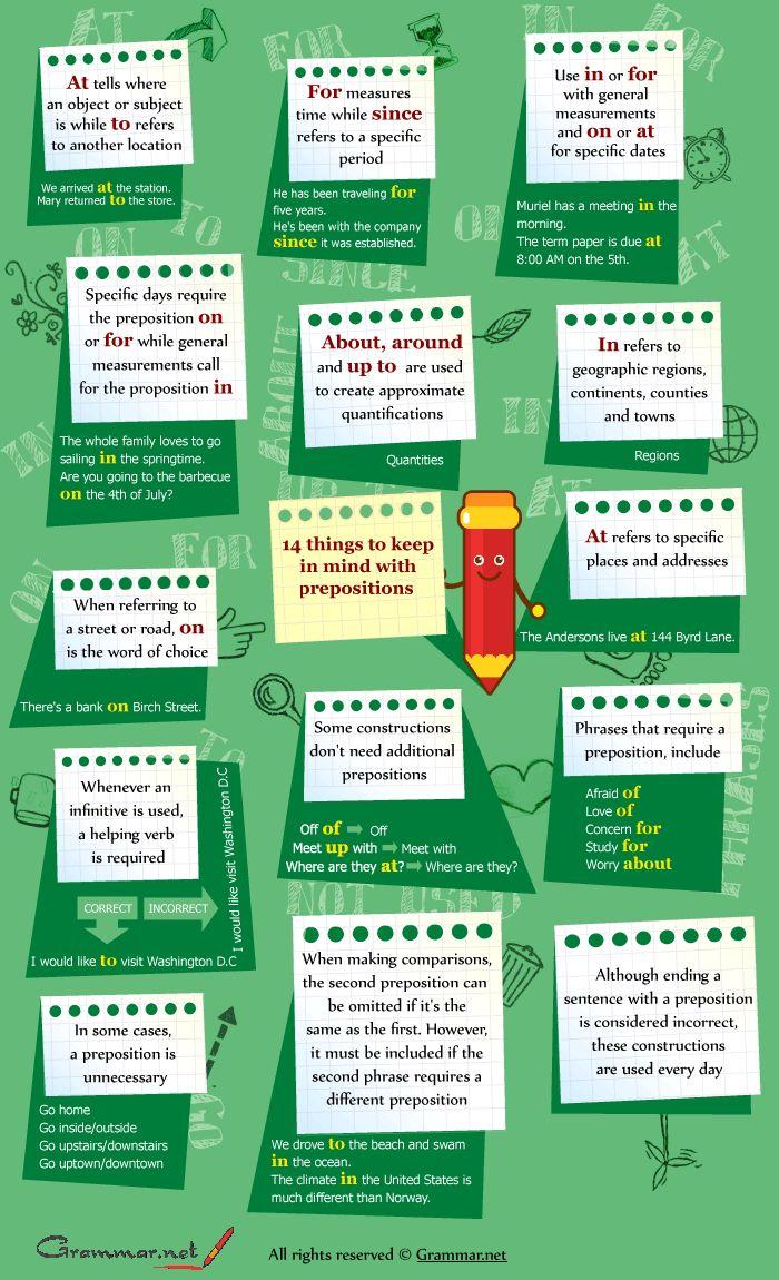 Aprende ingles: 14 errores típicos con preposiciones #infografia