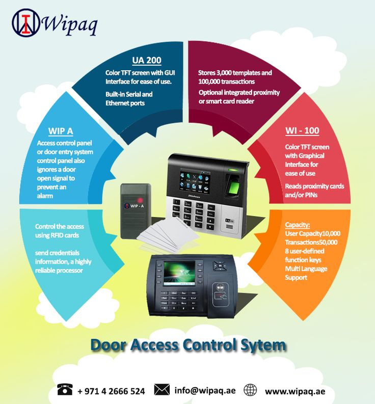 31 Best Access Control System Images On Pinterest Access Control