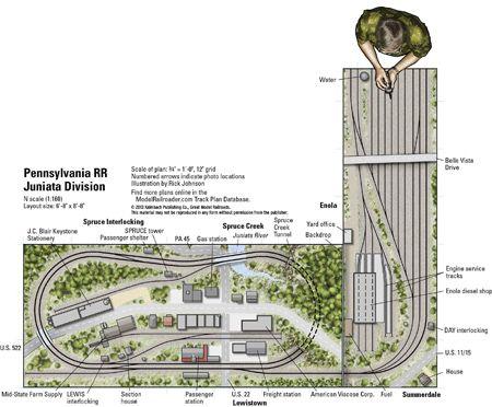 36 best Track Plans images – Kato Model Train Engine Diagram