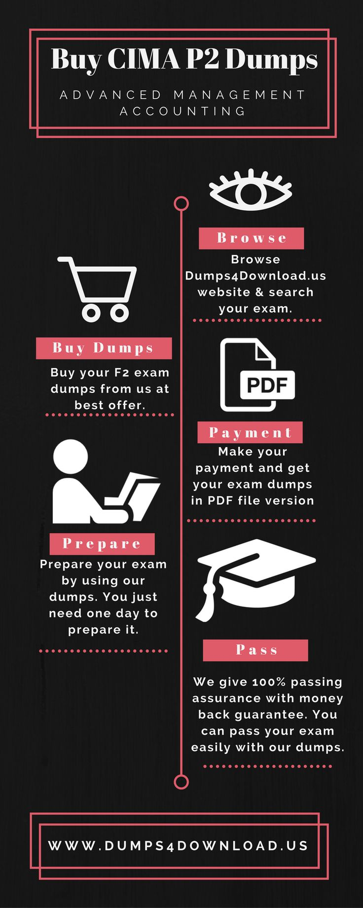 13 best real exam dumps images on pinterest pdf accounting exam free advanced management accounting sample questions are available on latest collection of cima dumps are available that are verified by experts fandeluxe Choice Image