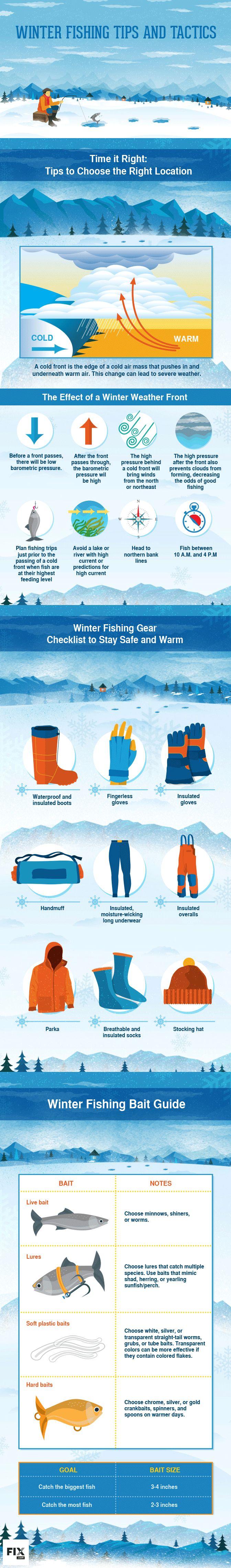 Winter Fishing Tips and Tactics #WinterSports #Fishing