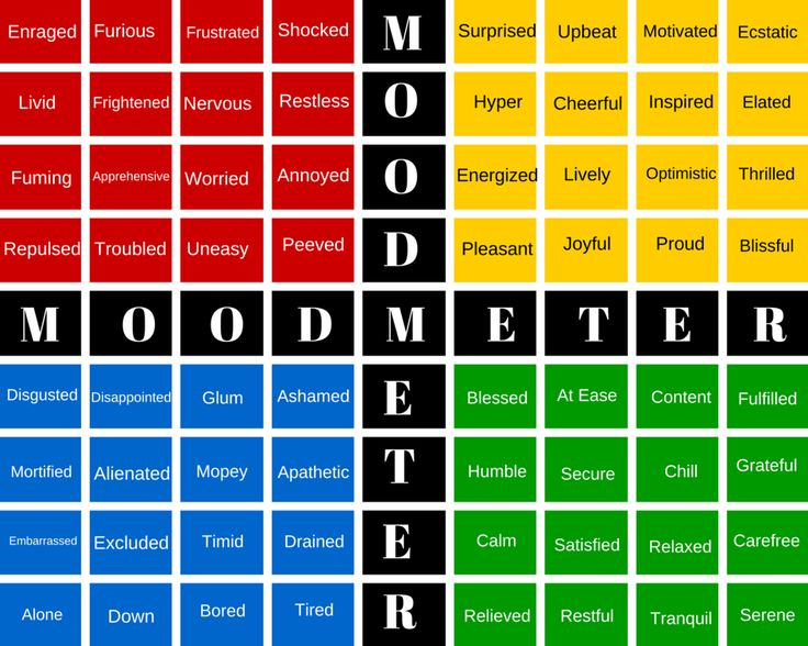 Use CANVA to Create a MOOD METER for your class (via EE