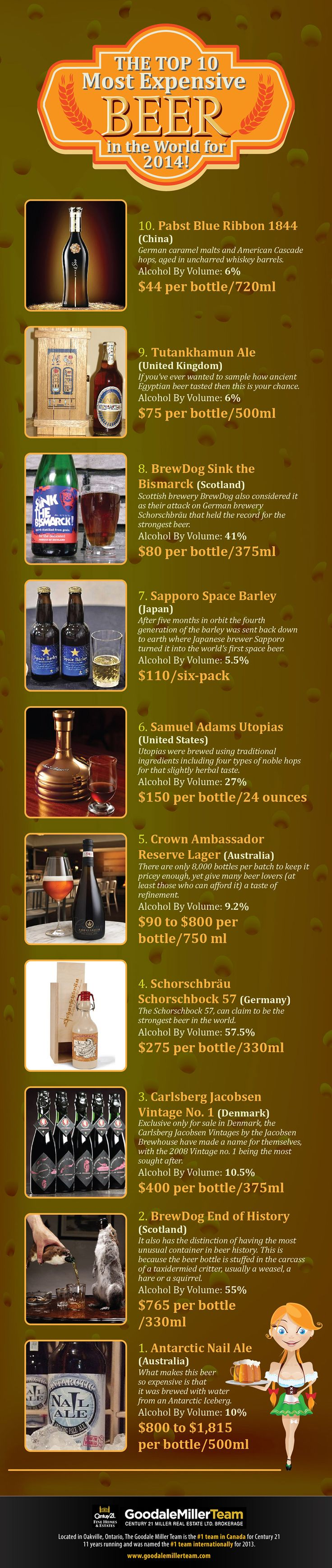 10 Most Expensive Craft Beers in 2014 >> https://www.finedininglovers.com/blog/food-drinks/food-infographic-most-expensive-beer/