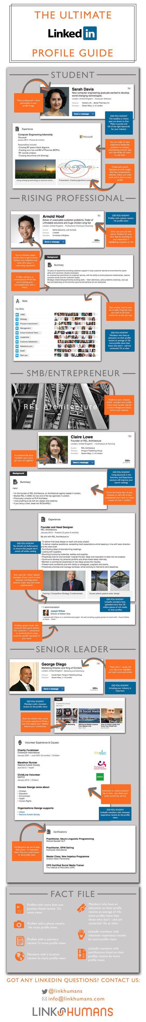 LinkedIn profile (With images) Linkedin profile