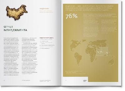 В студии «Желтая Собака» разработали дизайн годового отчета компании «СИБУР — минеральные удобрения»