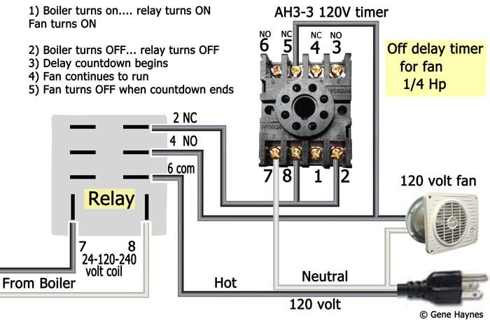 Add Vent Fan To Boiler Circuit Http Waterheatertimer Org Add Fan To Boiler Html Electricity Timer Electrical Projects