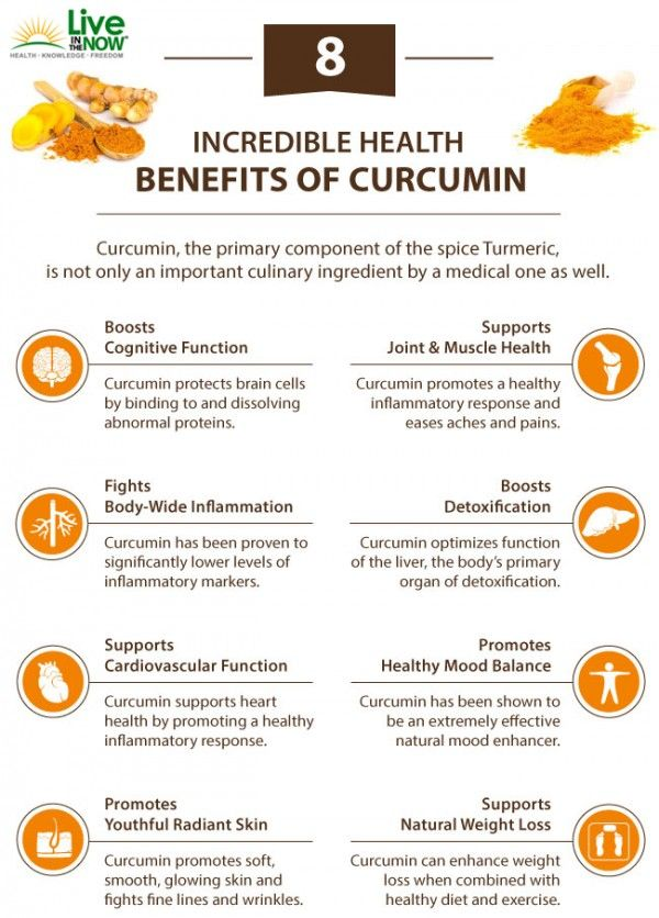 """Why Curcumin is Officially the """"King of All Spices"""""""